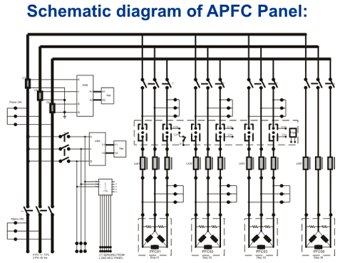 Apfc Panels on power factor correction circuit diagram